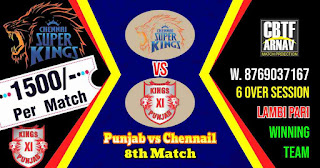 8th Match CSK vs KXIP IPL 2021 Today Match Prediction 100% Sure Winner