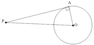 Persamaan Garis Singgung Lingkaran Satu Titik Diluar Lingkaran, Persekutuan Dua Lingkaran Beserta Contoh Soal Dan Jawabannya