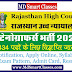 Rajasthan HighCourt Stenographers 2020 : Notification , Apply Online, Exam Pattern, Syllabus, Admit Card, Result