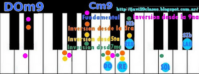 acorde de piano organo teclado