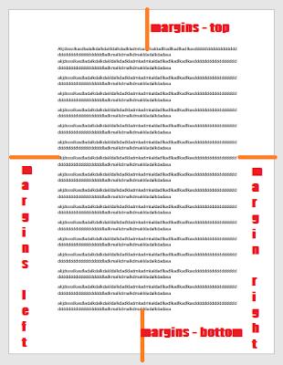 Cara Mengatur Margin Pada Microsot Word - Keterangan Margins