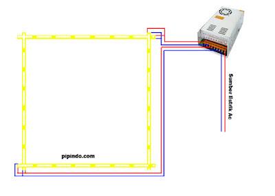 Diagram emasangan lampu strip drop plafon gypsum