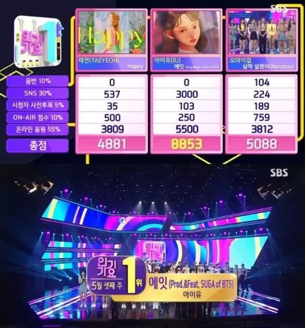IU Wins The 1st Trophy with 'Eight' in 'SBS Inkigayo'