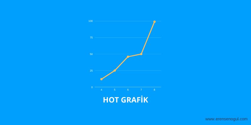 Holo Coin Grafik