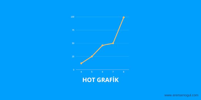 Holo Coin - HOT Canlı Grafik İzle ve Analiz Yorumları