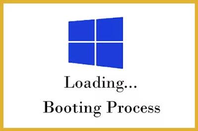 Booting Process In Hindi