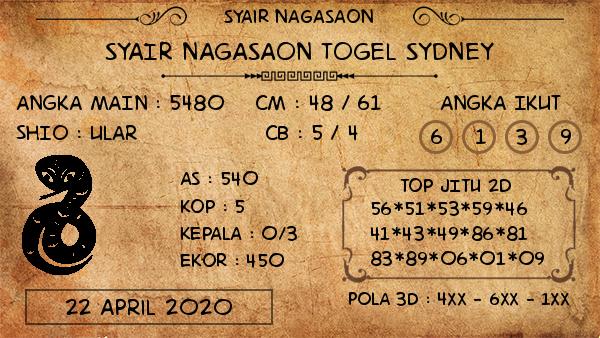 Prediksi Sidney 22 April 2020 - Syair Nagasaon Sidney