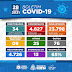 76ª VÍTIMA DE COVID-19 EM BONFIM TINHA APENAS 35 ANOS