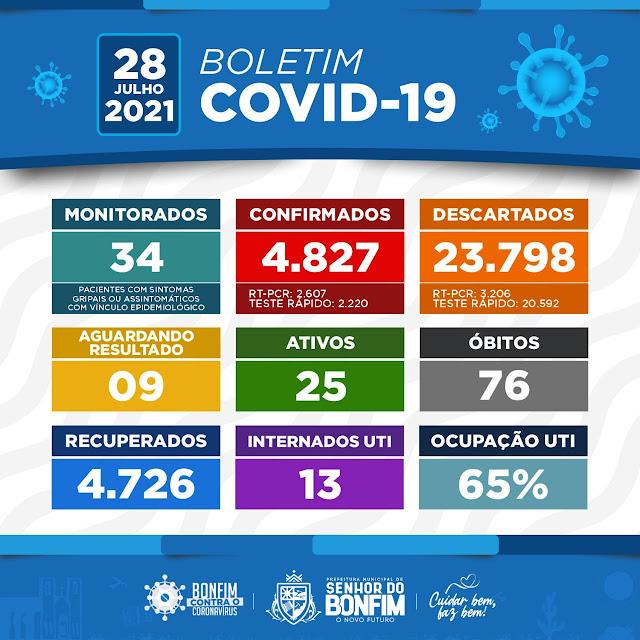 EM BONFIM, VÍTIMA DE COVID TINHA APENAS 35 ANOS
