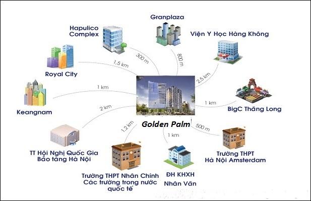 liên kết vùng the golden palm