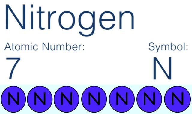 sifat dan pemanfaatan nitrogen