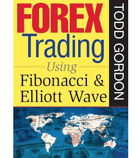 Forex trading using fibonacci & elliott wave