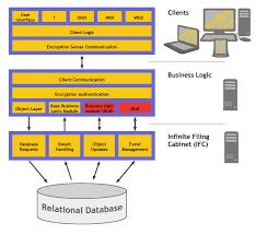 Client Management System Python