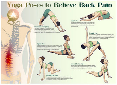 Yoga Poses Remedy Backpain 2018