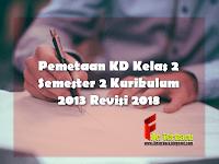 Pemetaan KD Kelas 2 Semester 2 Kurikulum 2013 Revisi 2018