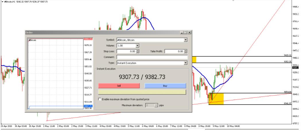 nuova piattaforma di trading bitcoin