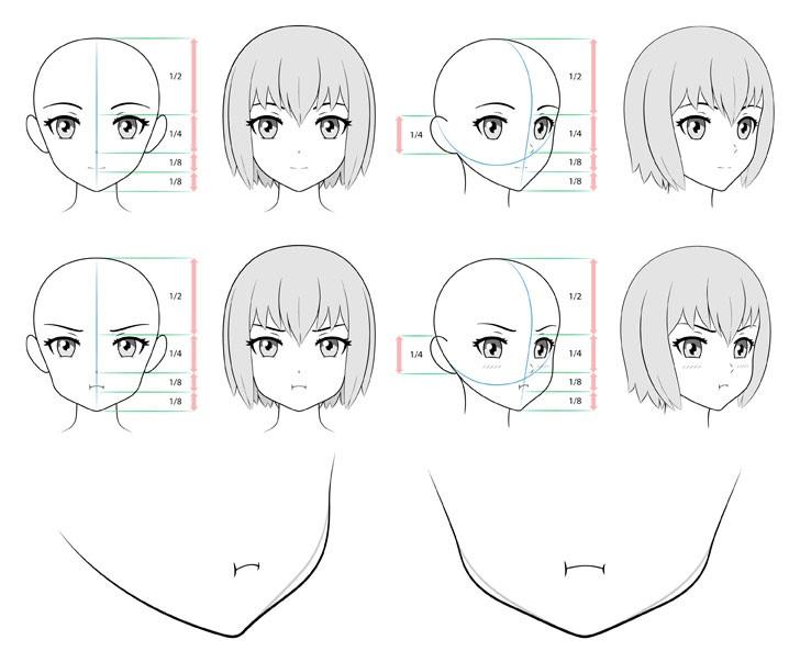 Anime wajah bengkak menggambar pandangan berbeda
