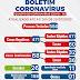 Ponto Novo chega aos 68 casos de coronavírus, com 26 curados e 1 óbito; confira boletim epidemiológico desta segunda (20)
