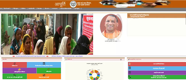 FCS Ration Card UP New List 2020-Apply Online NFSA