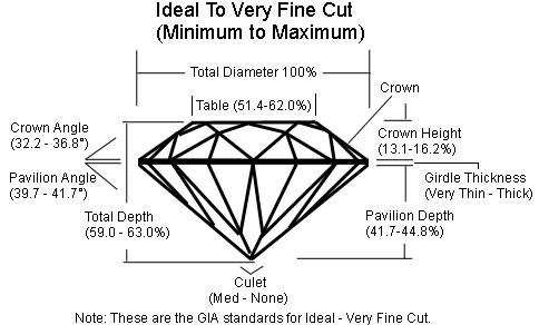 Berlian Si Batu Yang Berharga Undangan Pro