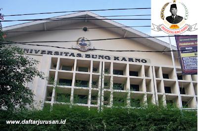 Daftar Fakultas dan Program Studi UBK Universitas Bung Karno