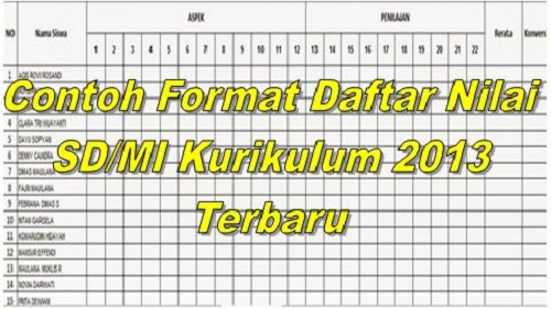 Contoh Format Daftar Nilai Sd Mi Kurikulum 2013 Terbaru Homesdku