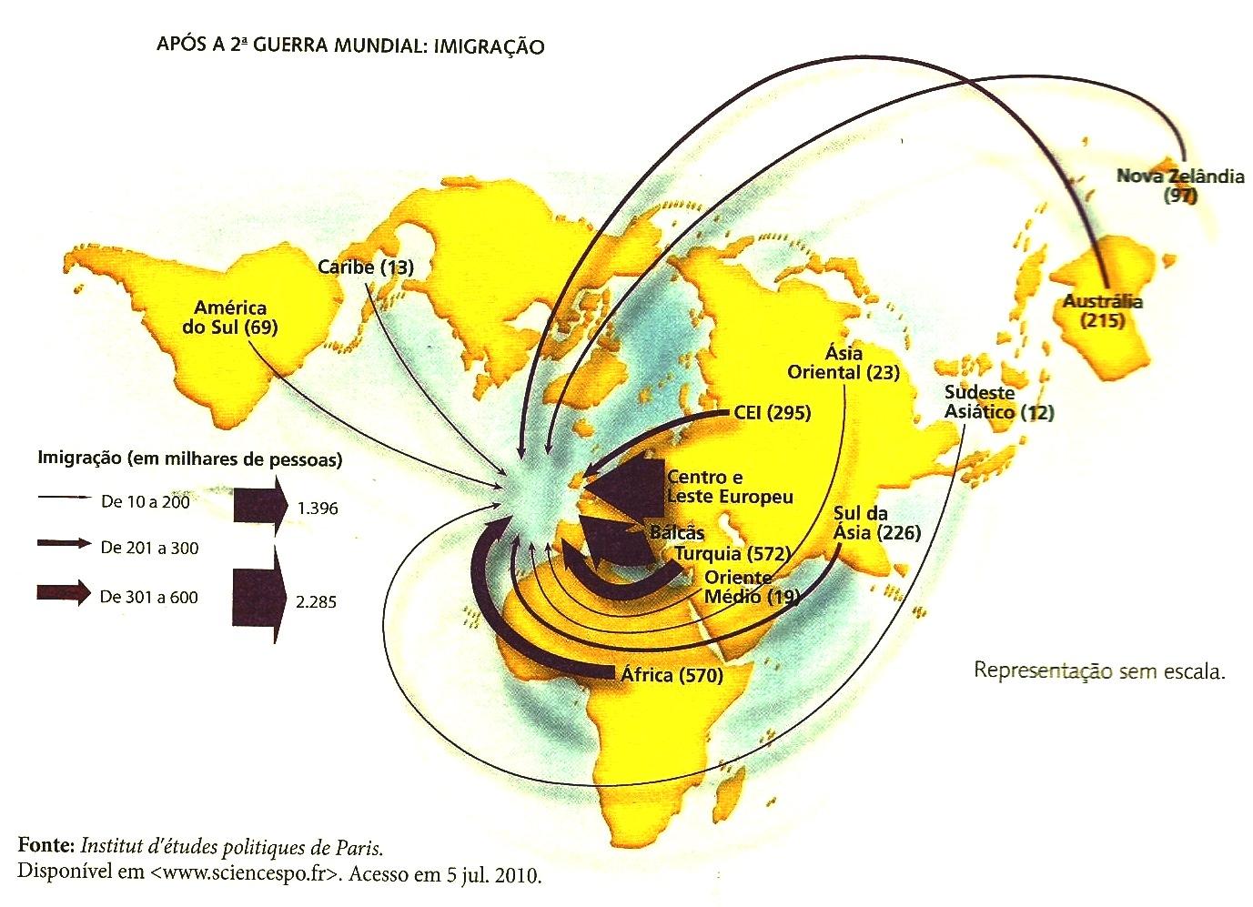 Geografia Fundamental