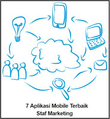 Kamu Seorang Marketing ? Berikut 7 Aplikasi Mobile Terbaik Yang Wajib Kamu Punya Untuk Mendukung Kesuksesan dalam pekerjaan