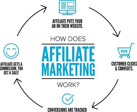 fake-affiliate