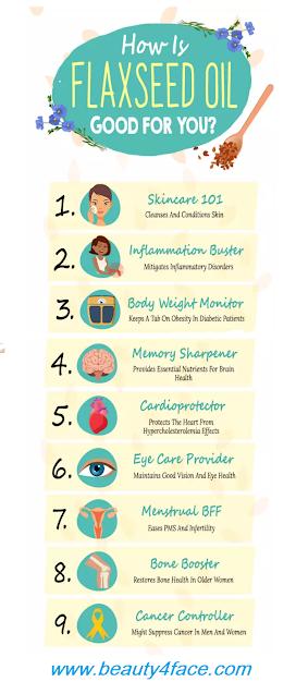 زيت بذور الكتان: الفوائد ، حقائق التغذية ، الآثار الجانبية ، وكيفية الاستخدام  يحتوي زيت بذور الكتان على ملف مغذى قوي ويقدم عددًا كبيرًا من الفوائد لل