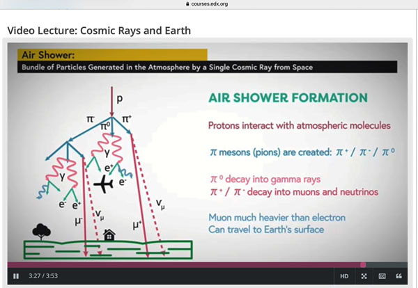 Screenshot from edX course showing formation of cosmic ray air shower (Source: Waseda University)