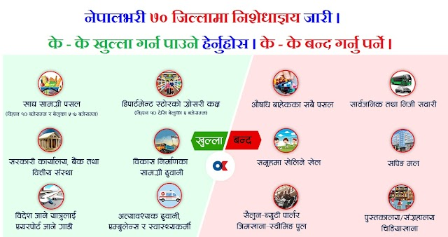 Prohibitory Orders Issued in Total 70 Districts (List of Districts Name)