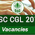Expected Vacancies in SSC CGL 2017 examination
