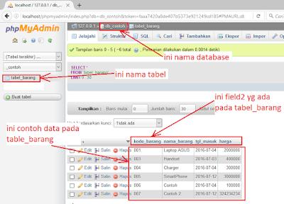 1 - Tutorial Java Netbeans – Cara Gampang Menampilkan Data Yang Ada Di Database Mysql