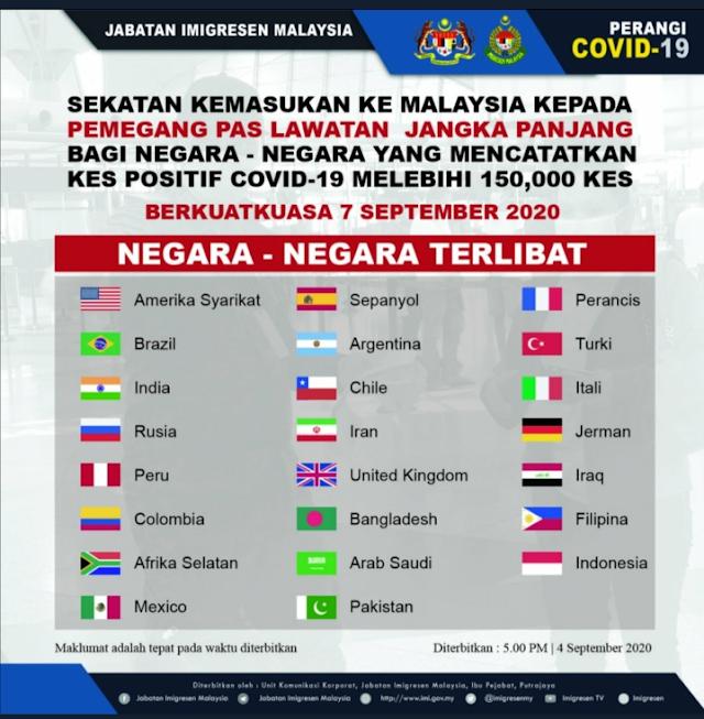 Pemegang Pas Lawatan Jangka Panjang Yang Disekat Masuk Malaysia