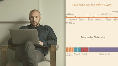 best Pluralsight course for PMP certification exam