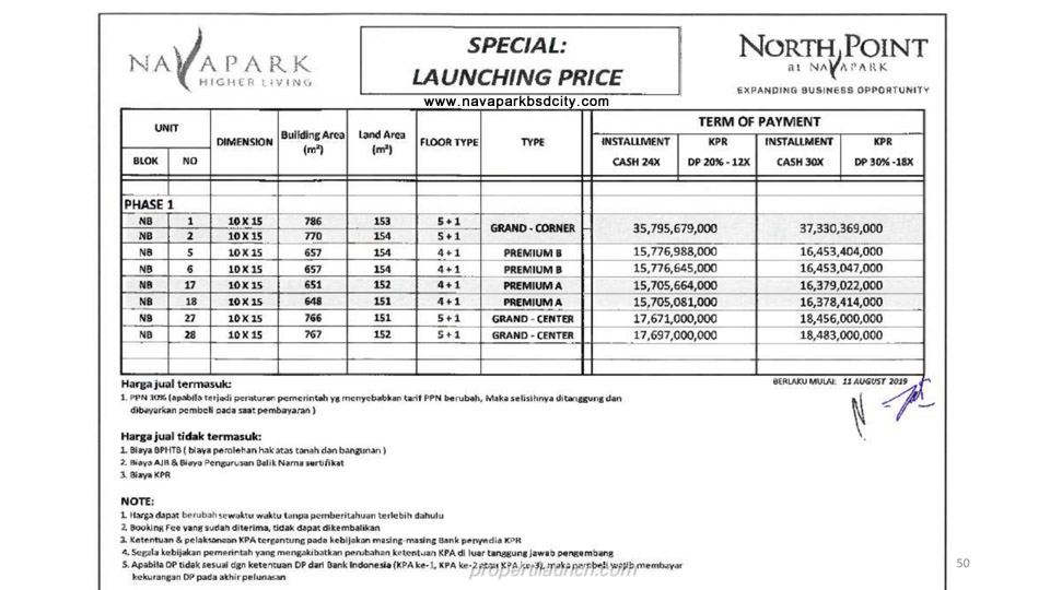 price list north point at navapark bsd