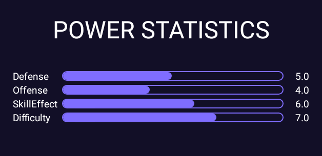 Power statistic paquito