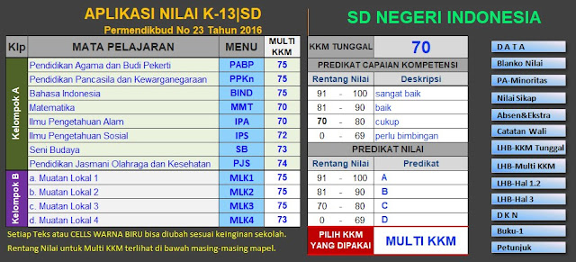 download-aplikasi-raport-k13-sd -gratis-semester-1-dan-2