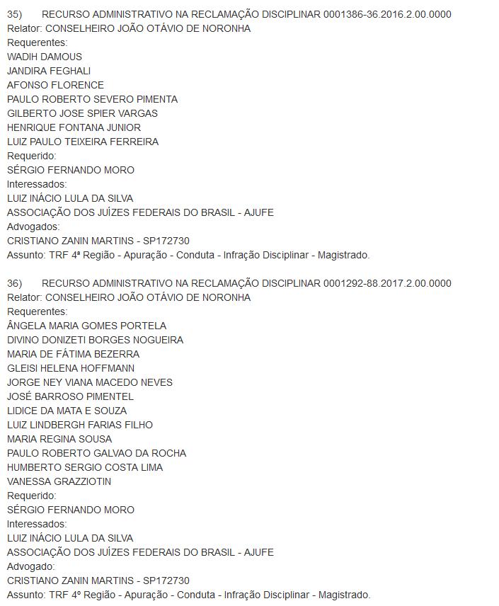 Procedimentos no CNJ contra Moro