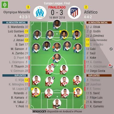 ¡Atlético de Madrid campeón de la Europa League!
