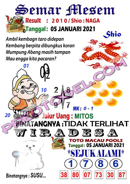 Syair Semar Mesem Toto Macau Selasa 05 Januari 2021