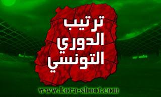 جدول مباريات وترتيب فرق الدوري التونسي ونتائج مباريات اليوم