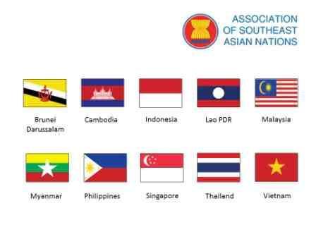 Kumpulan Negara ASEAN , Profil dan Bendera Negara Anggota ASEAN
