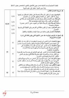 مواضيع مسابقة مدير ثانوية