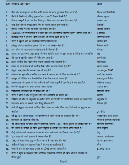 General Knowledge 100 Questions in PDF in Hindi - Set 1