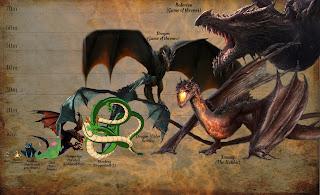 Tamaño Dragones Juego de Tronos - Balerion - Drogon