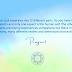 Twelve Aspects of your Soul   Alcazar Quotes