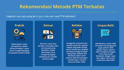 Rekomendasi Metode PTM Terbatas