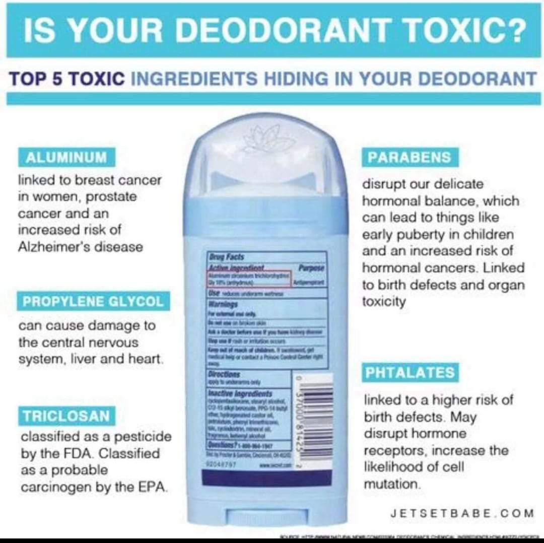 Bahan-bahan bertoksik dalam deodoran